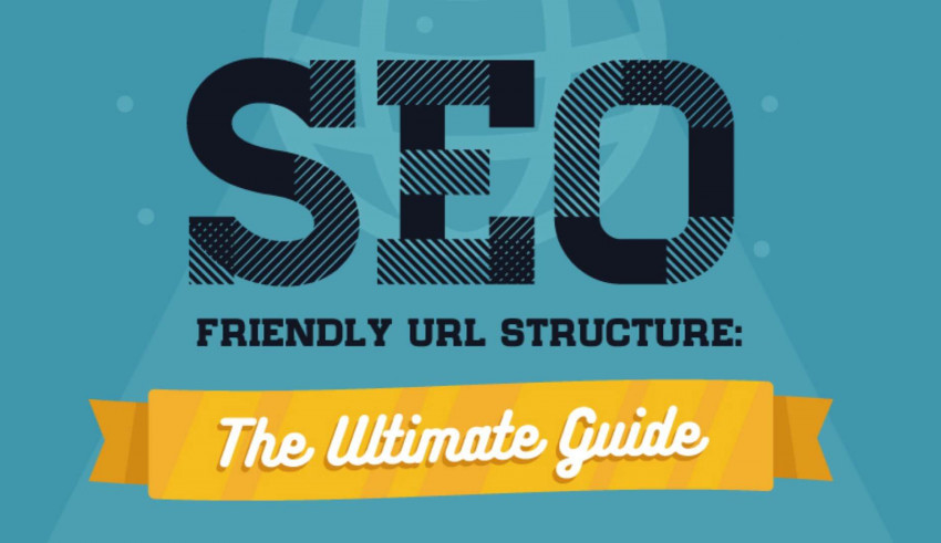 How to properly optimize url structure to increase ranking in google