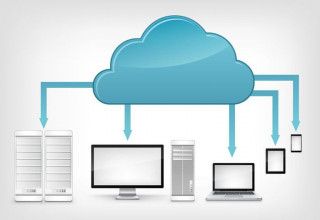Cloud Backup Myths