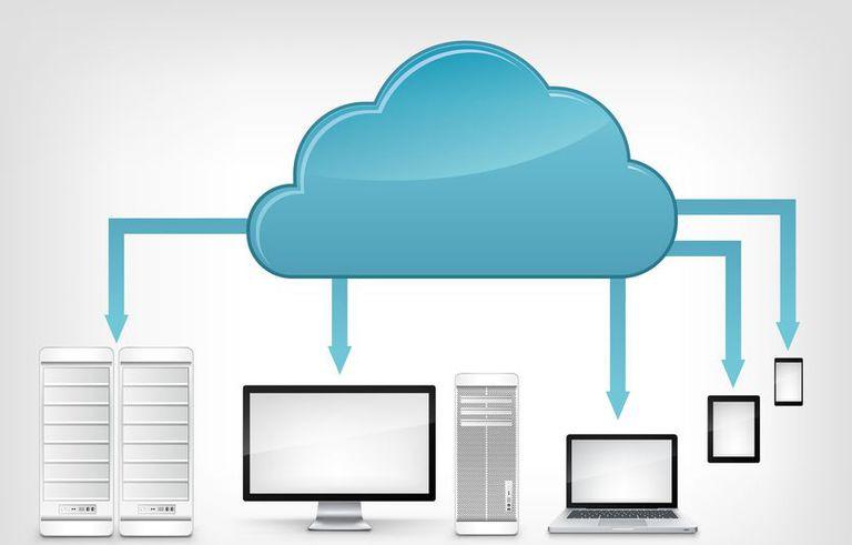Cloud Backup Myths